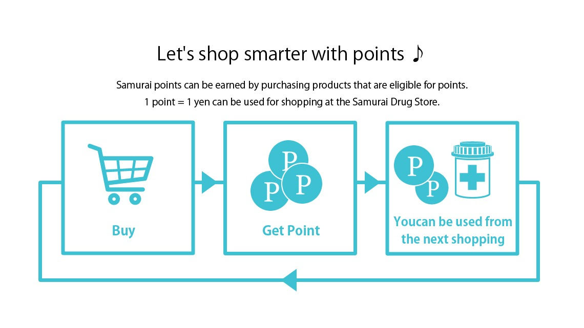 Let's shop smarter with points ♪